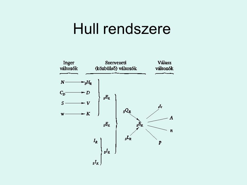 Hull rendszere