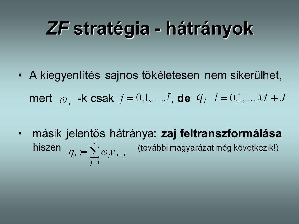 ZF stratégia - hátrányok