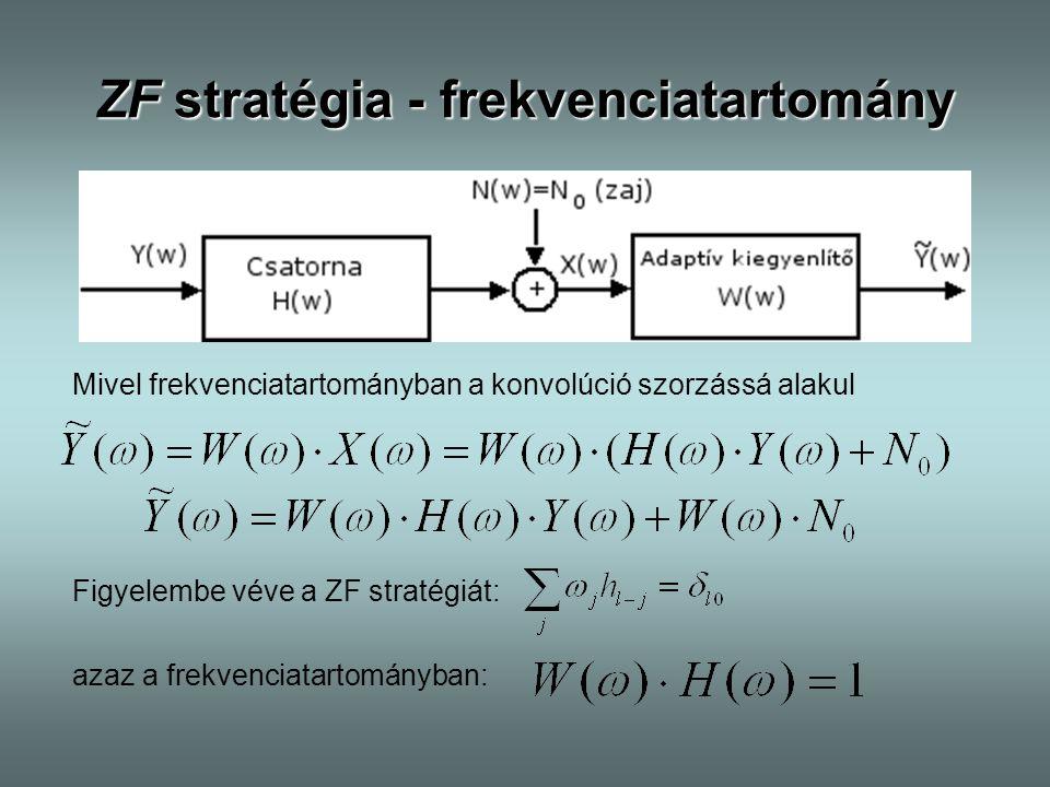 ZF stratégia - frekvenciatartomány