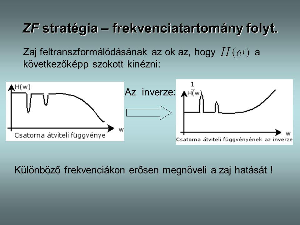 ZF stratégia – frekvenciatartomány folyt.