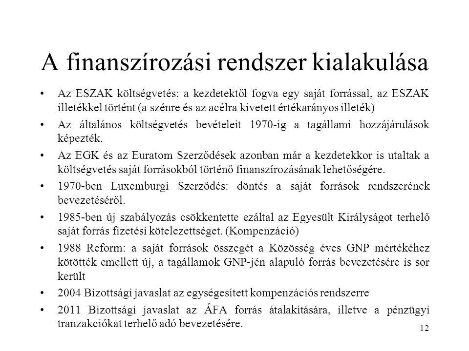 A finanszírozási rendszer kialakulása