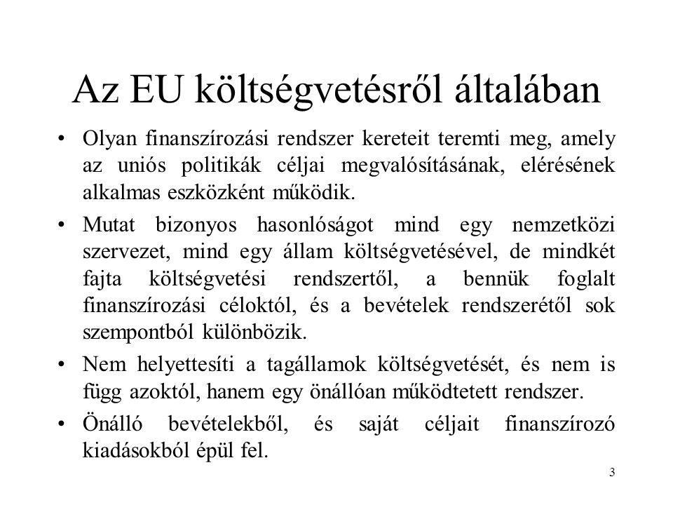 Az EU költségvetésről általában