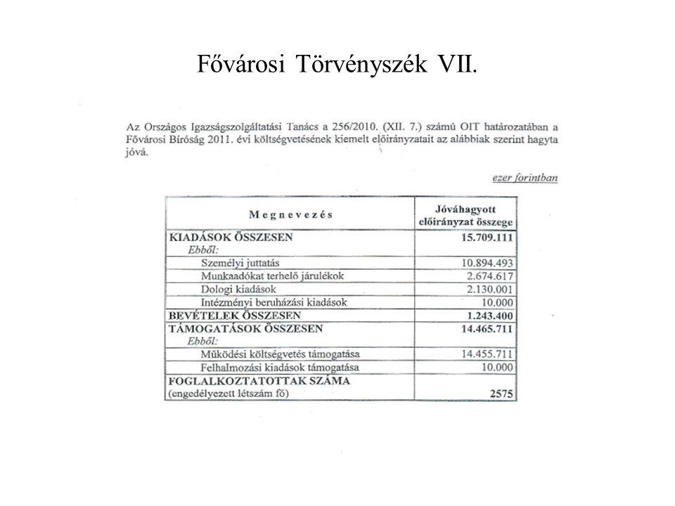 Fővárosi Törvényszék VII.