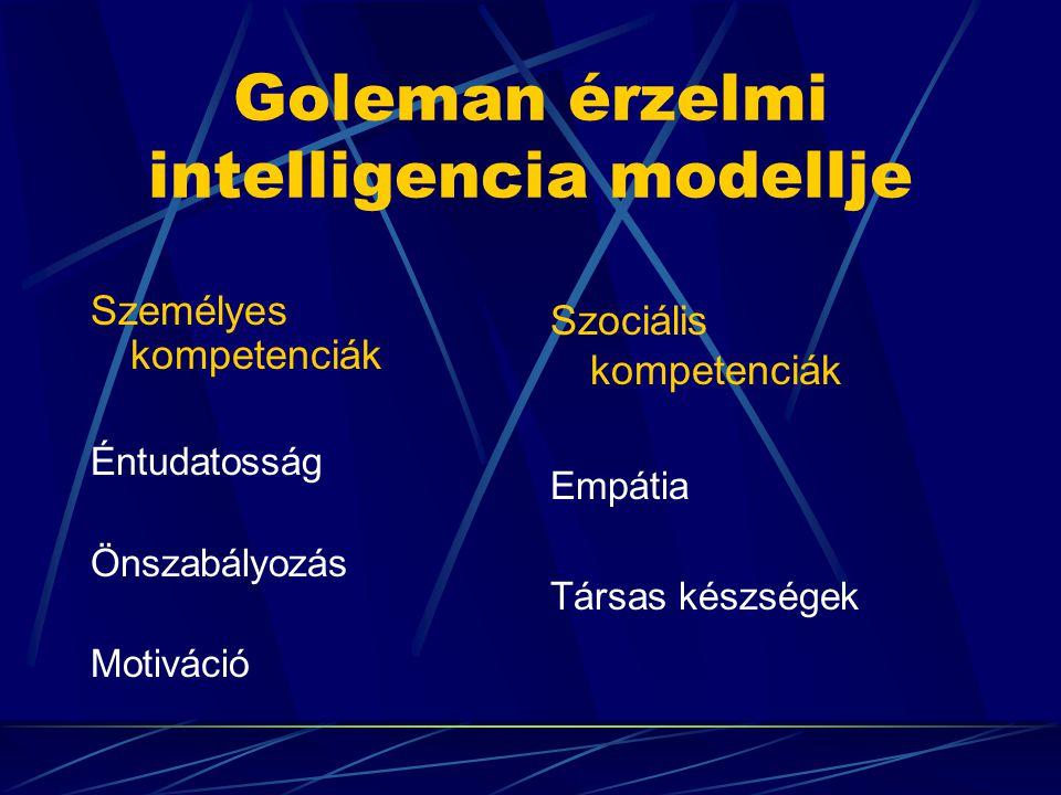 Goleman érzelmi intelligencia modellje
