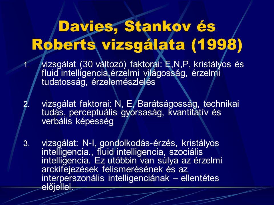 Davies, Stankov és Roberts vizsgálata (1998)