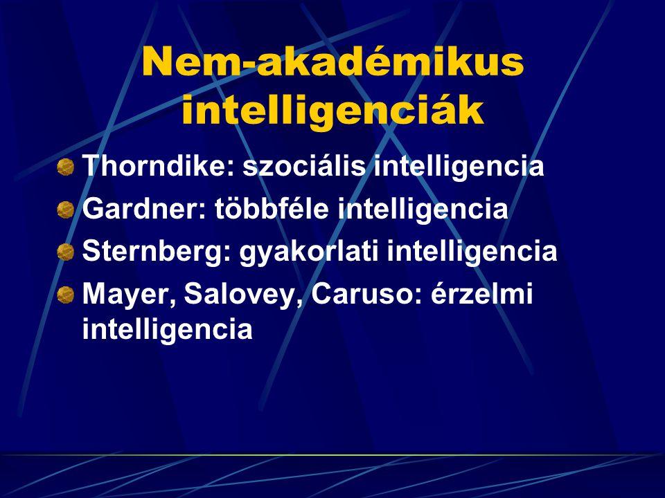 Nem-akadémikus intelligenciák