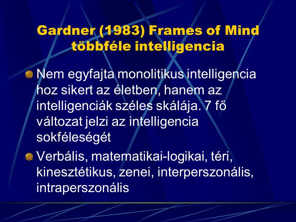 Gardner (1983) Frames of Mind többféle intelligencia
