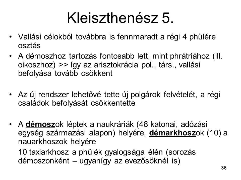 Kleiszthenész 5. Vallási célokból továbbra is fennmaradt a régi 4 phülére osztás.