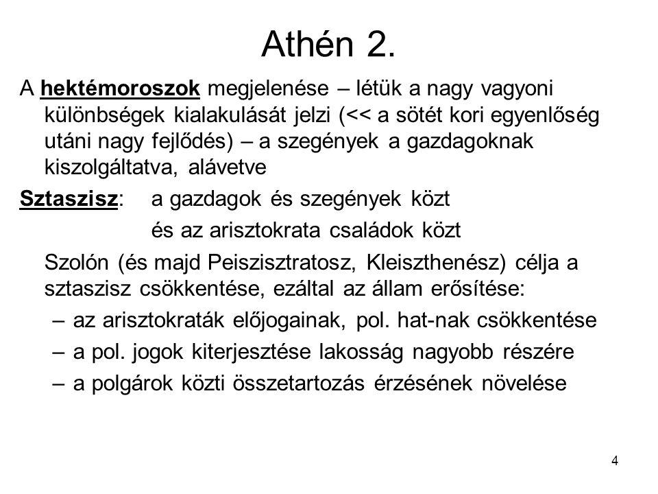 Athén 2.