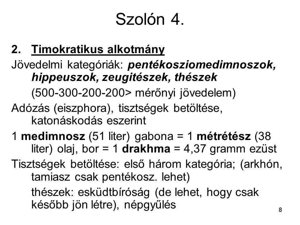 Szolón 4. Timokratikus alkotmány