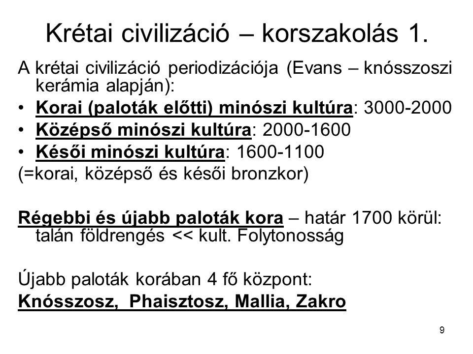 Krétai civilizáció – korszakolás 1.