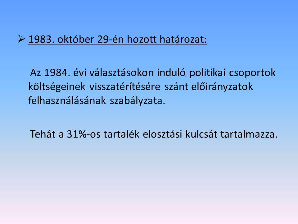 1983. október 29-én hozott határozat: