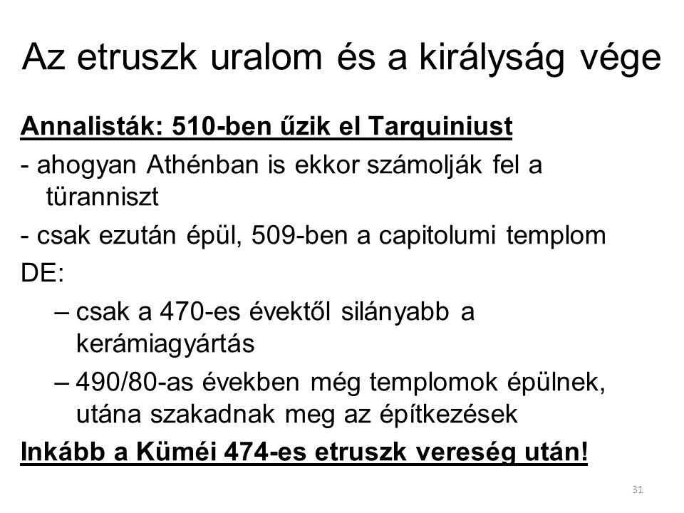 Az etruszk uralom és a királyság vége