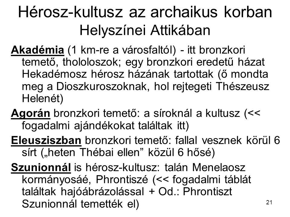 Hérosz-kultusz az archaikus korban Helyszínei Attikában