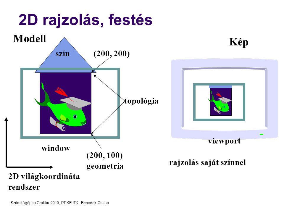 2D rajzolás, festés Modell Kép szín (200, 200) topológia viewport