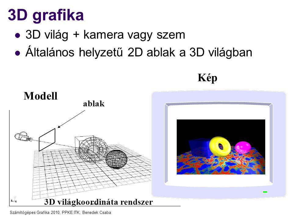 3D grafika 3D világ + kamera vagy szem