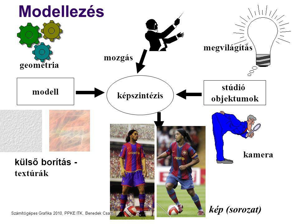 Modellezés kép (sorozat) megvilágítás mozgás geometria stúdió modell