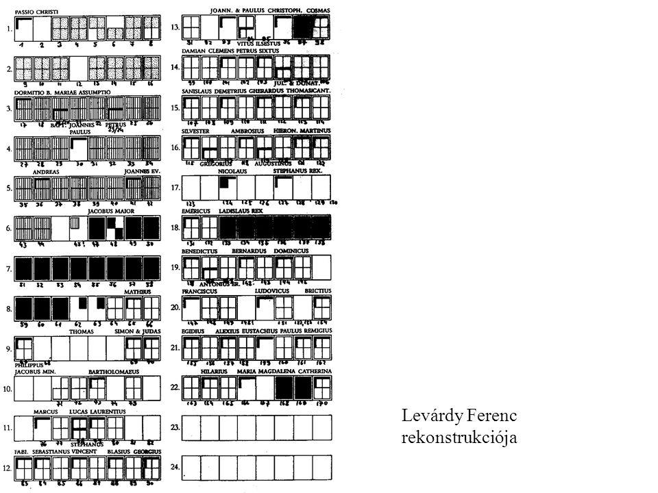 Levárdy Ferenc rekonstrukciója