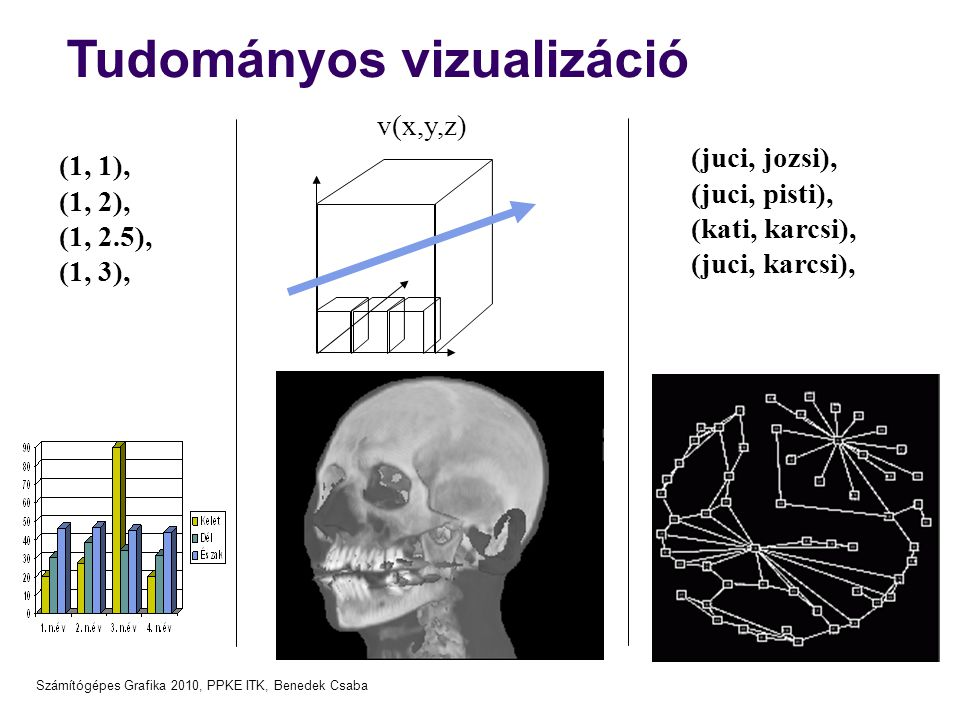 Tudományos vizualizáció