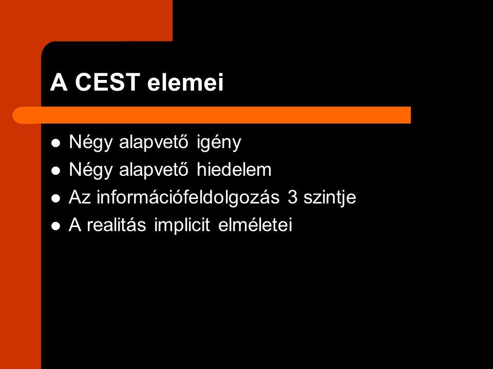 A CEST elemei Négy alapvető igény Négy alapvető hiedelem