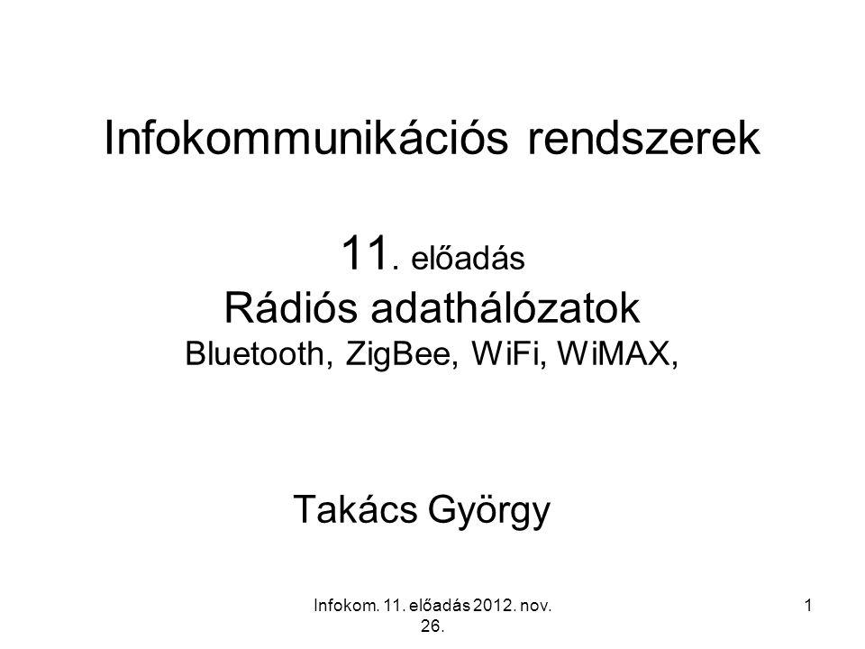 Infokommunikációs rendszerek 11