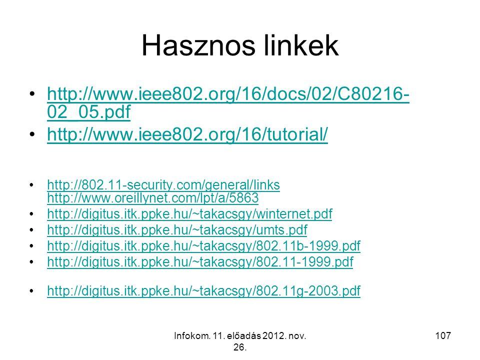 Hasznos linkek http://www.ieee802.org/16/docs/02/C80216-02_05.pdf