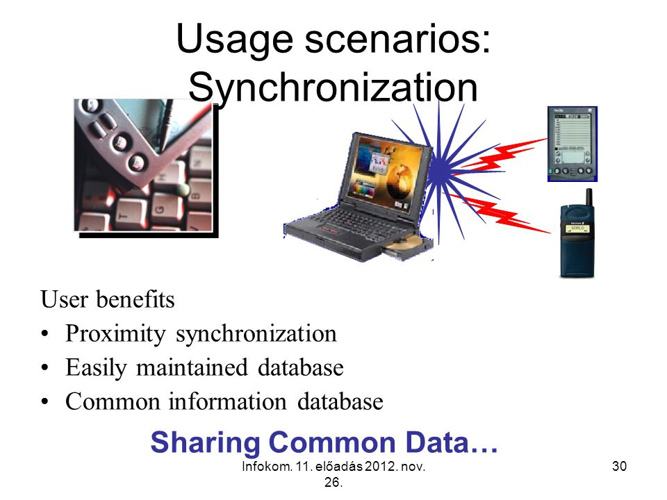 Usage scenarios: Synchronization