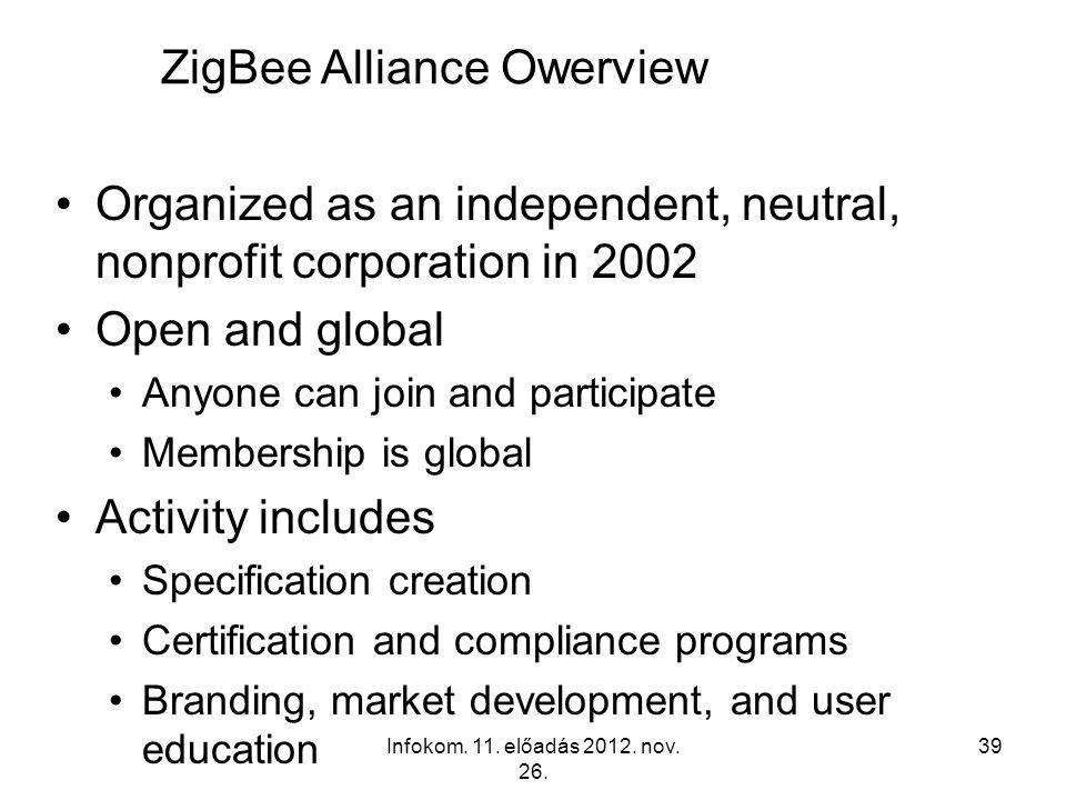 ZigBee Alliance Owerview