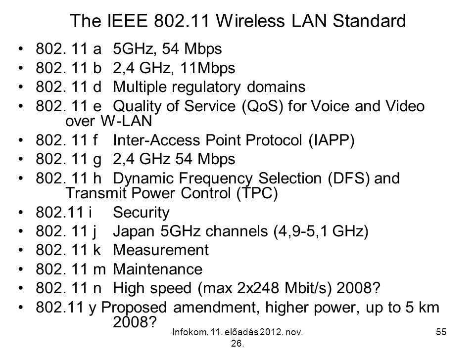 The IEEE 802.11 Wireless LAN Standard
