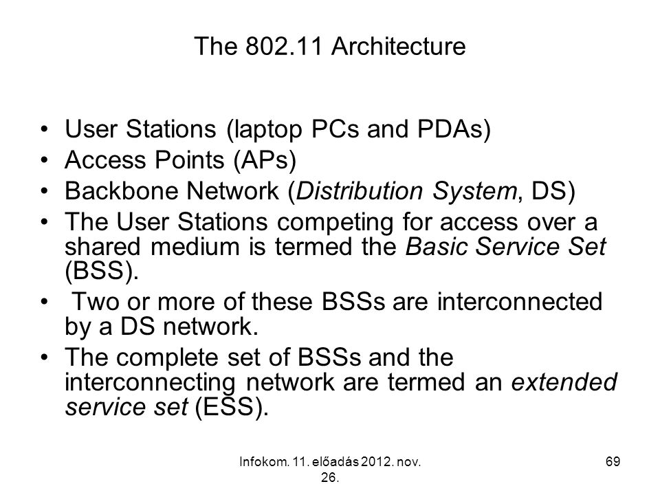 User Stations (laptop PCs and PDAs) Access Points (APs)