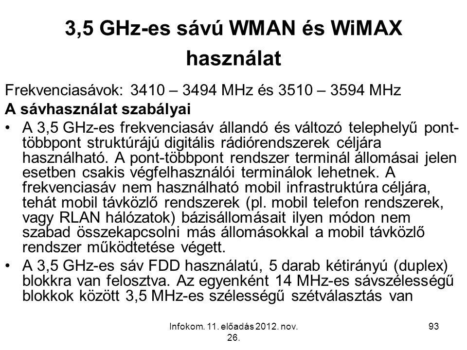 3,5 GHz-es sávú WMAN és WiMAX használat