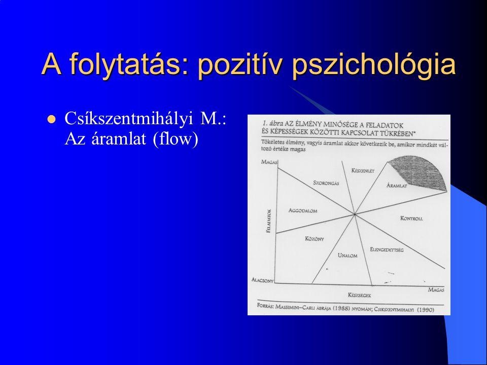 A folytatás: pozitív pszichológia