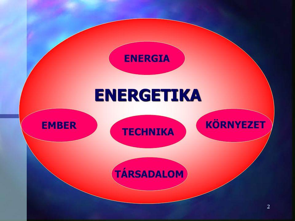 ENERGIA ENERGETIKA EMBER TECHNIKA KÖRNYEZET TÁRSADALOM
