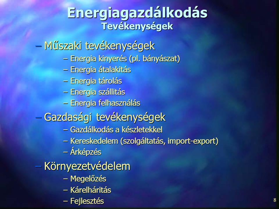 Energiagazdálkodás Tevékenységek