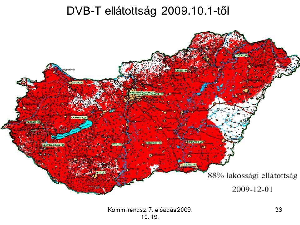 DVB-T ellátottság 2009.10.1-től