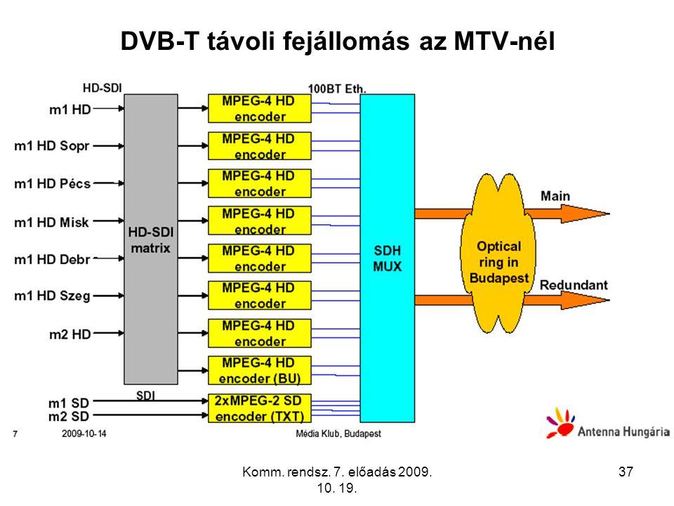DVB-T távoli fejállomás az MTV-nél
