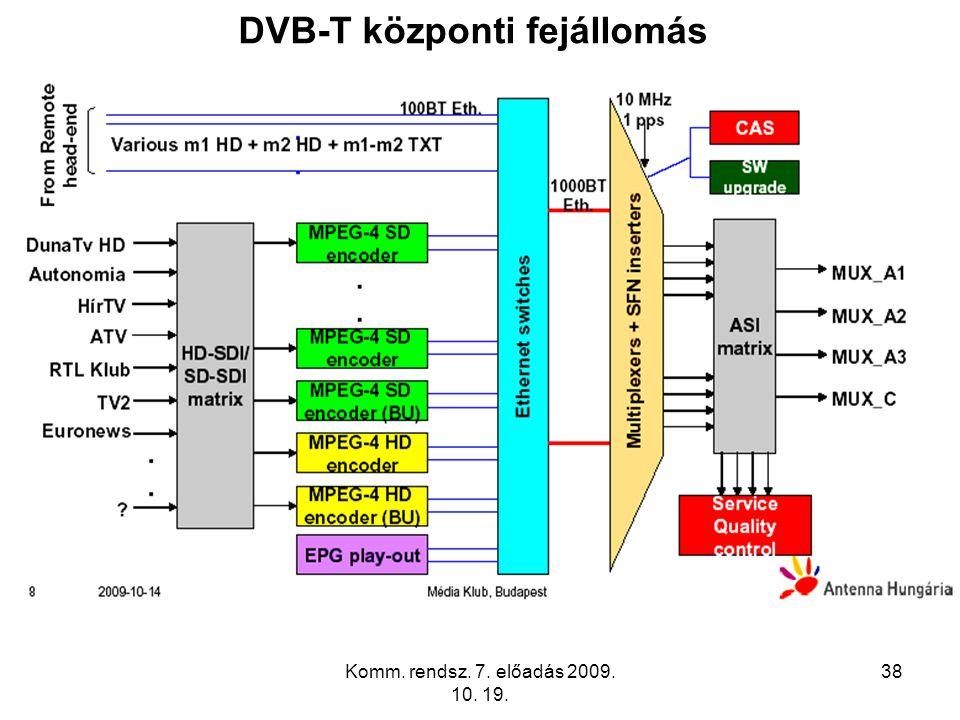 DVB-T központi fejállomás