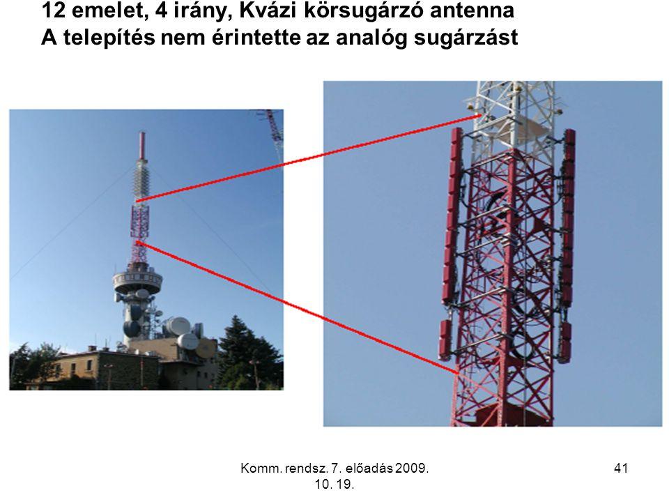 12 emelet, 4 irány, Kvázi körsugárzó antenna A telepítés nem érintette az analóg sugárzást