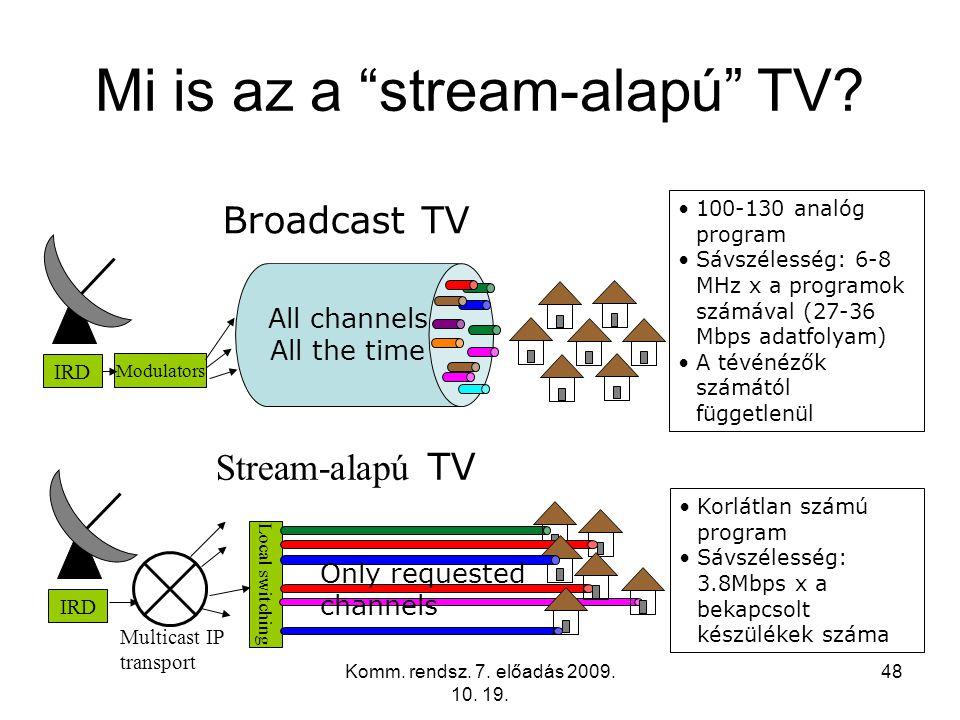 Mi is az a stream-alapú TV