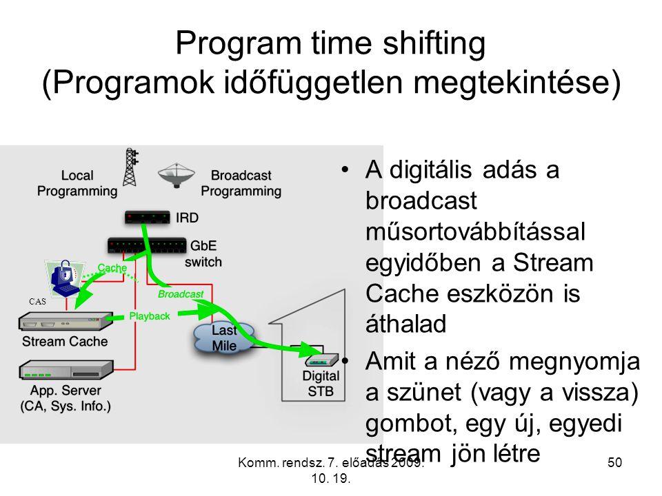 Program time shifting (Programok időfüggetlen megtekintése)
