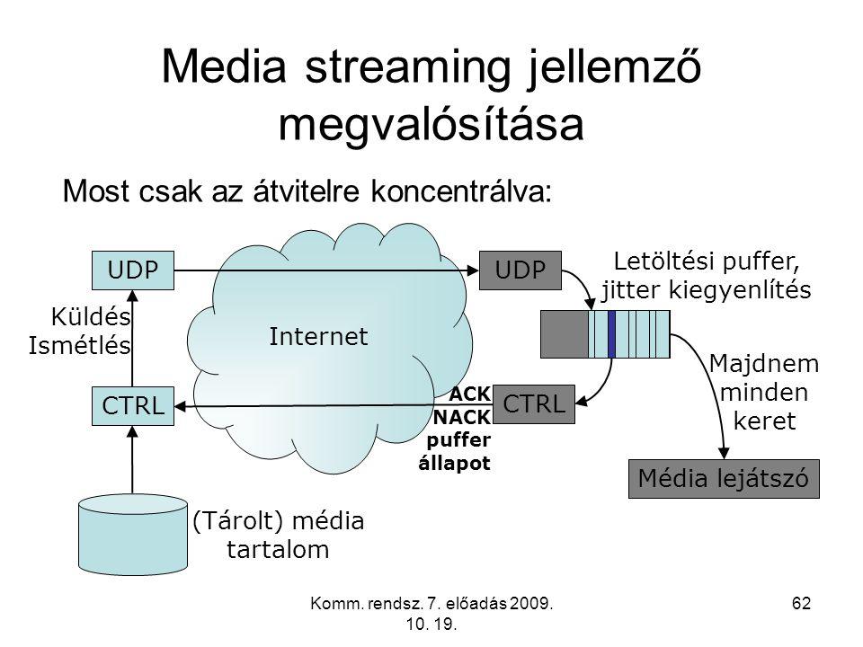 Media streaming jellemző megvalósítása