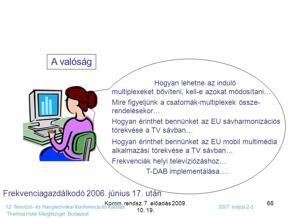 A valóság Frekvenciagazdálkodó 2006. június 17. után