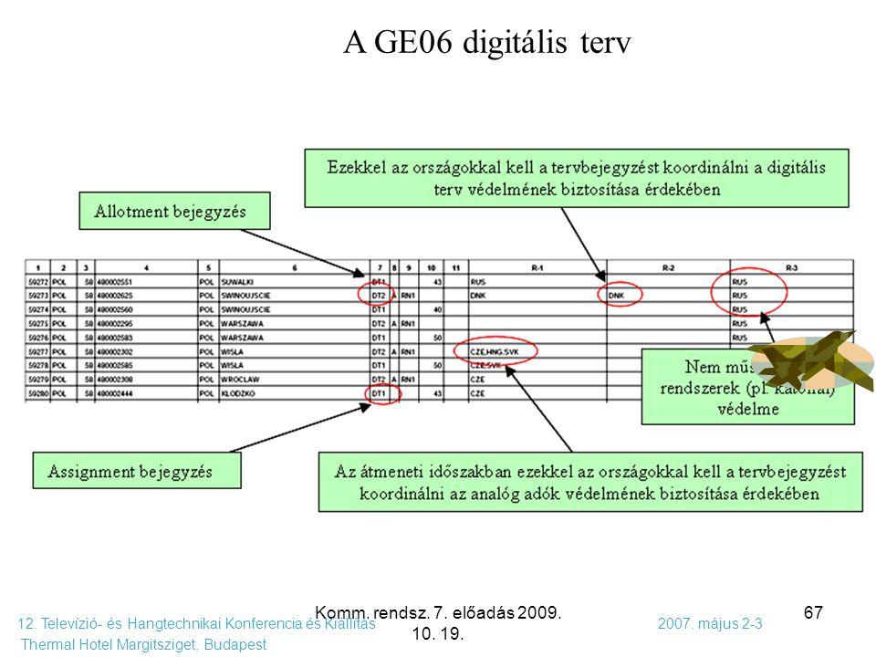 A GE06 digitális terv Komm. rendsz. 7. előadás 2009. 10. 19.
