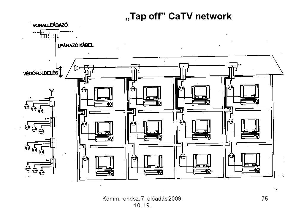 """""""Tap off CaTV network Komm. rendsz. 7. előadás 2009. 10. 19."""