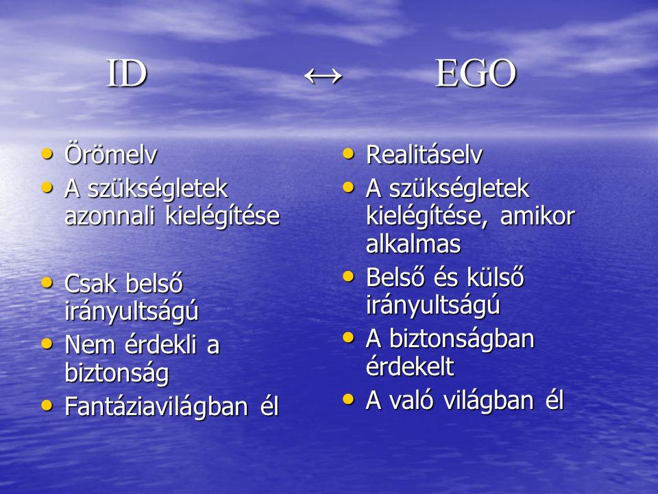 ID ↔ EGO Örömelv A szükségletek azonnali kielégítése