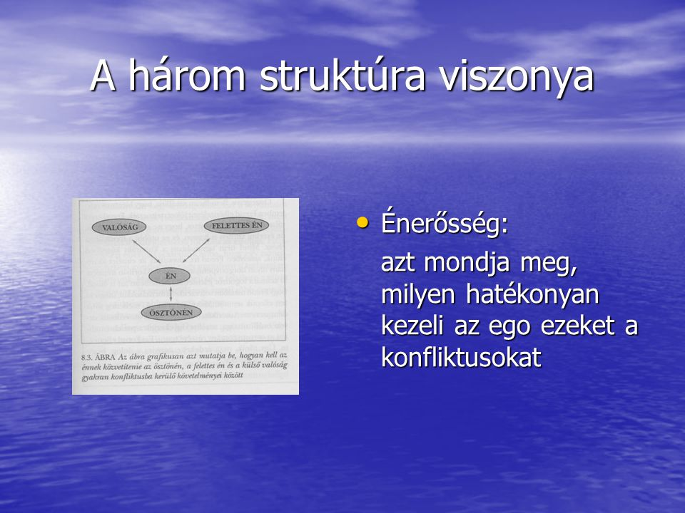 A három struktúra viszonya