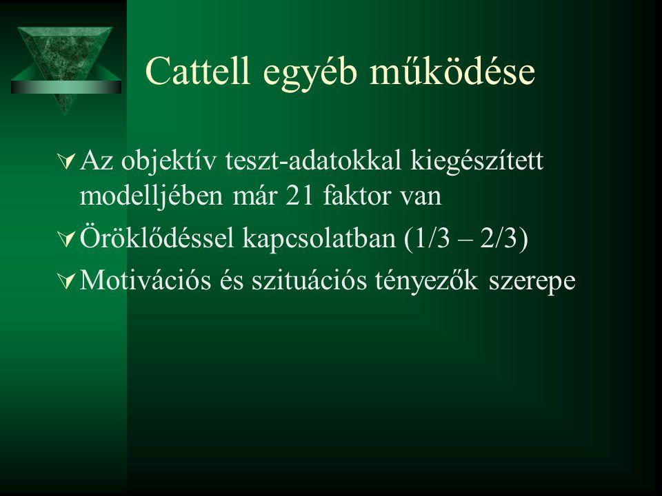 Cattell egyéb működése