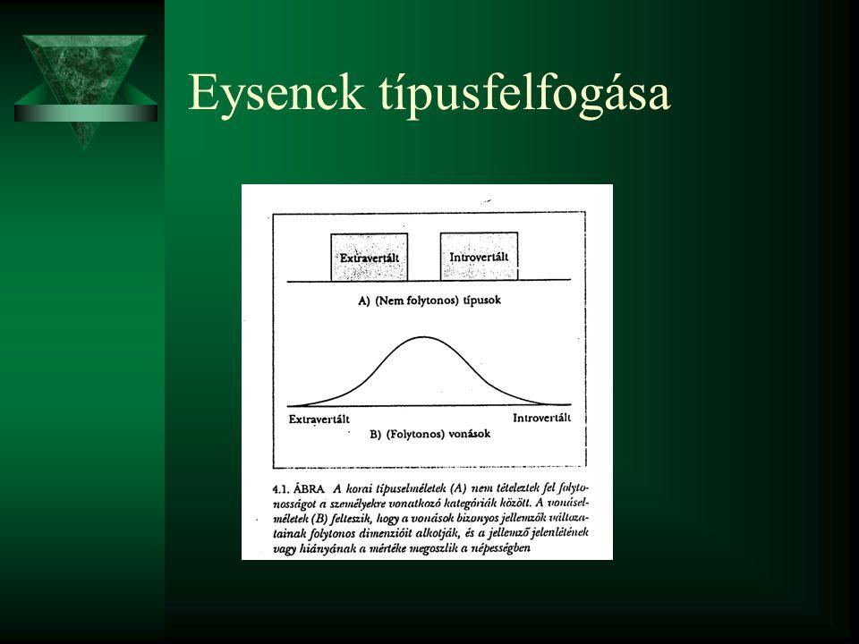 Eysenck típusfelfogása