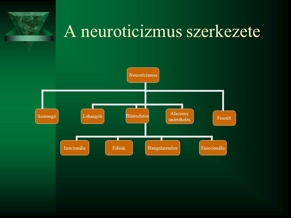 A neuroticizmus szerkezete