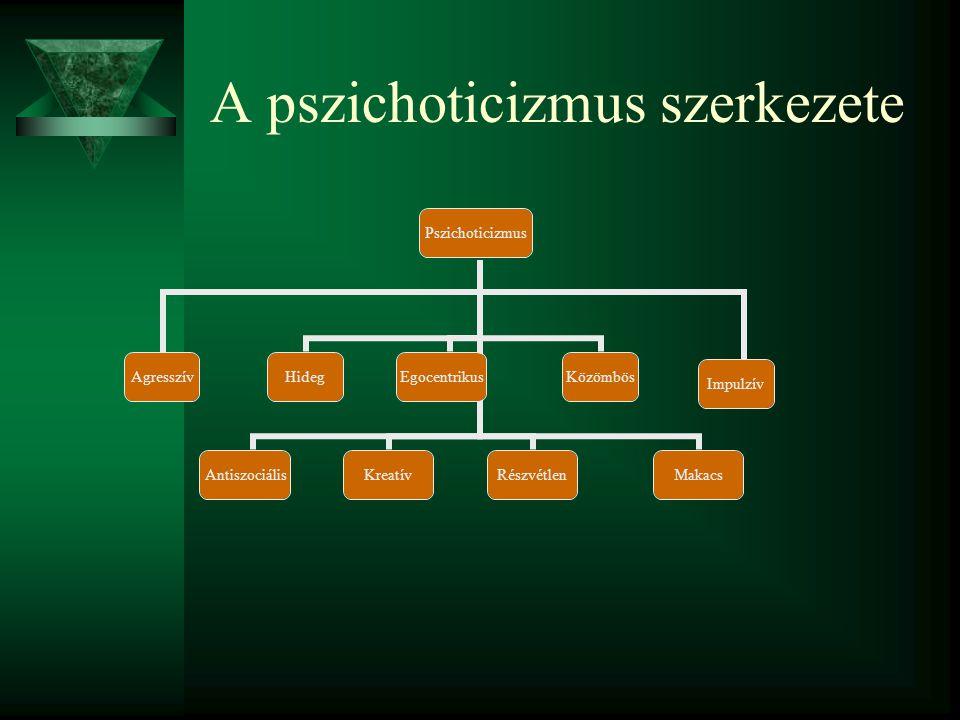 A pszichoticizmus szerkezete